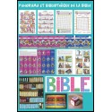 Kit -  Panorama et bibliothèque de la Bible